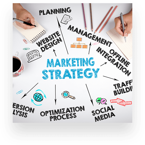 plano de marketing digital